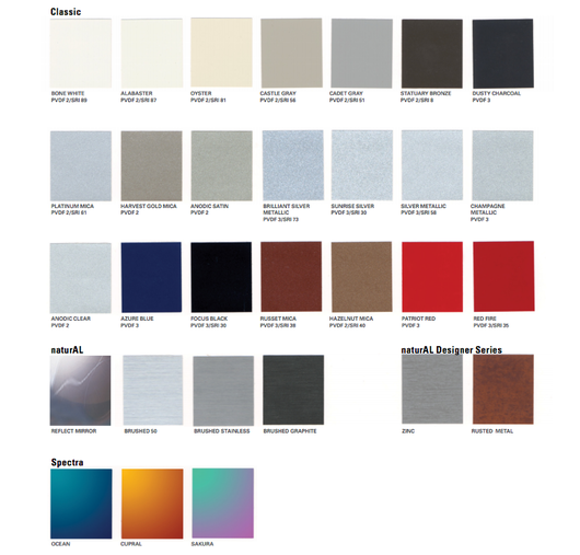 Wall Panels Alucobond 174 Spectra From Alucobond
