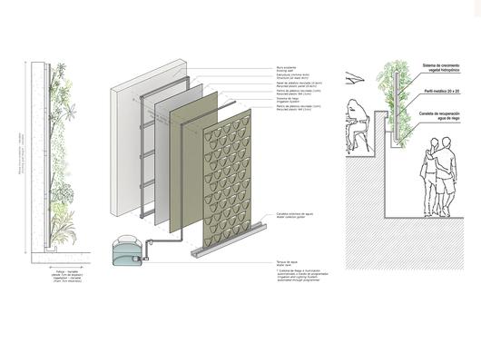 Muro verde jardin vertical de verde 360 for Muros y fachadas verdes jardines verticales