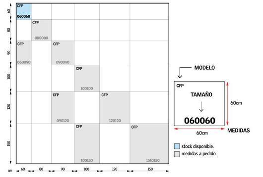 Baños Medidas Neufert:Tabla medidas disponibles ventana fija para techo plano VELUX