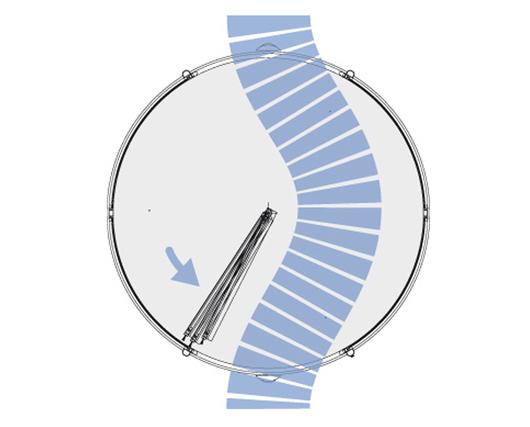 Sistema antipánico de las Puertas Giratorias - Glasstech