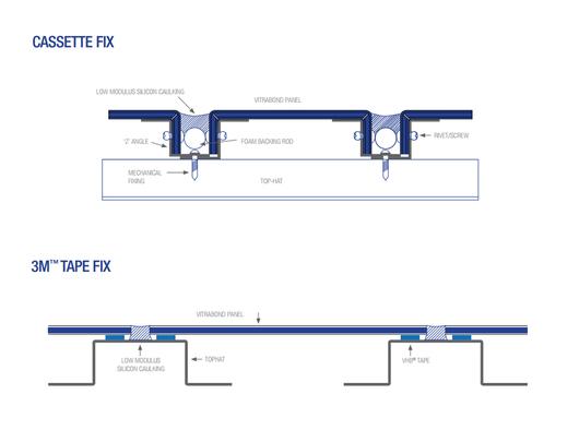 VITRABOND Panels - Installation Details