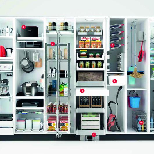 Guía para almacenaje en Cocina