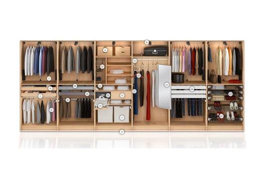 Gu a para planificar un closet de h fele for Sistema para zapateras
