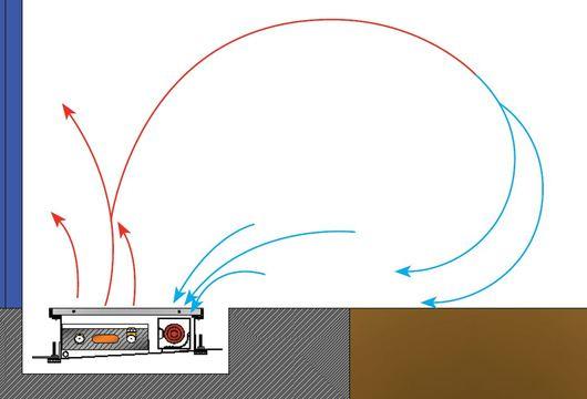 Flujo de aire - Convector de piso