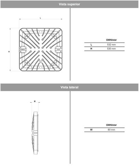 Omnistar - Dimensiones