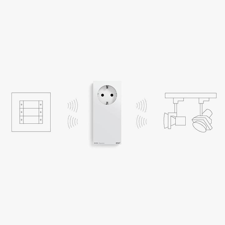 Gira eNet SMART HOME - Home automation