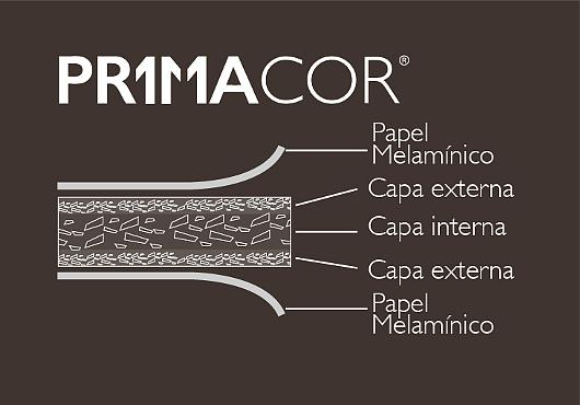 Melamina Primacor Taroa