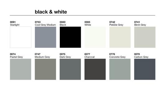Black & White   FunderMax