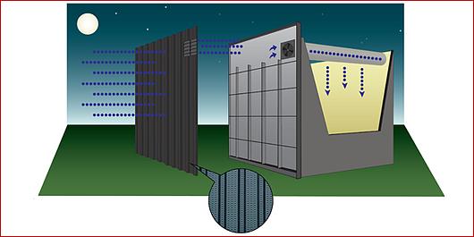 Panel Calentador Solar - InSpire