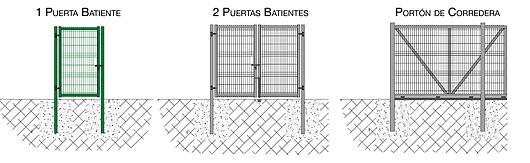 Cierros Perimetrales: Portones eurofence 3D®