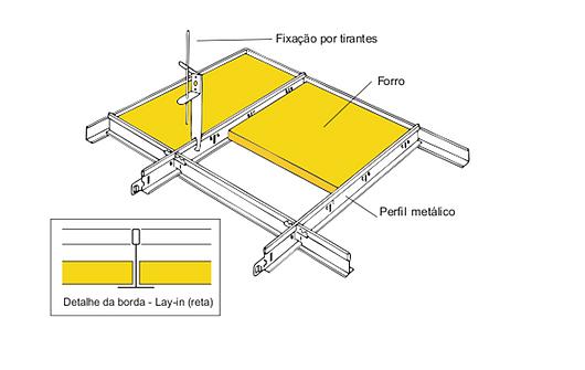 Forros modulares e removíveis Forrovid - Isover | Saint-Gobain