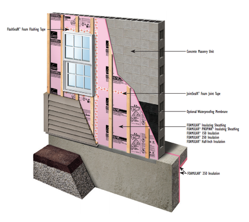 Wall systems residentialcomplete from owens corning for Insulated concrete masonry units