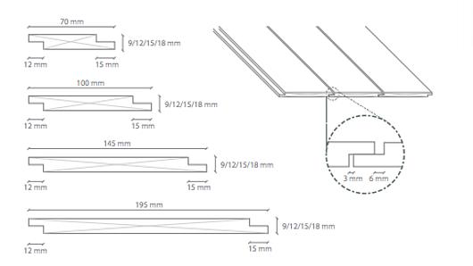 Revestimientos para Muros Interiores | Flek S
