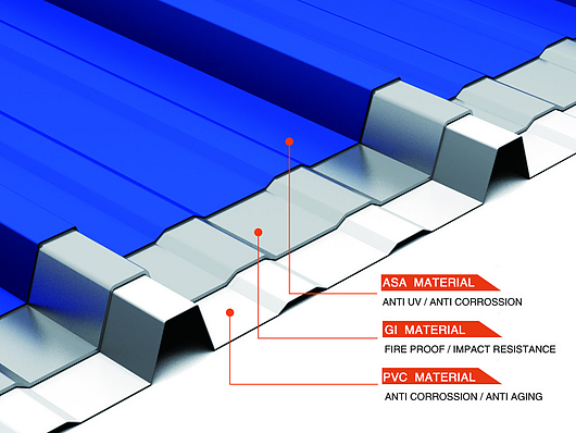 Cubierta metálica Thermo Steel