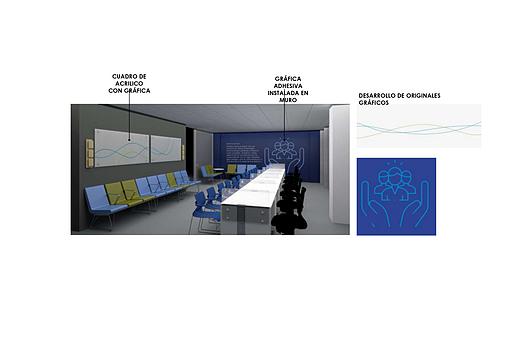 Servicios de arquitectura Dekomas | Gráfica
