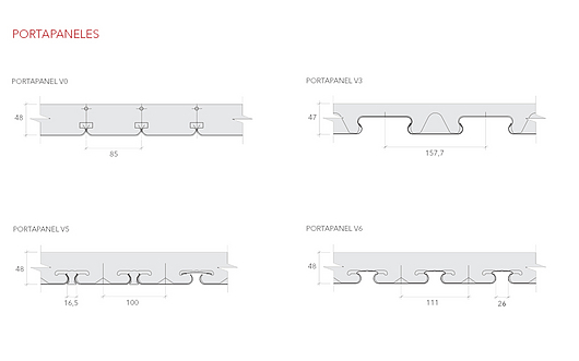 Detalhamento | Painéis Single Skin - Painel 84R | Hunter Douglas Brasil
