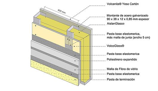 VolcoGlass con EIFS