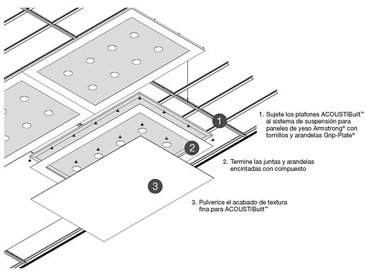 Ensamble - instalación