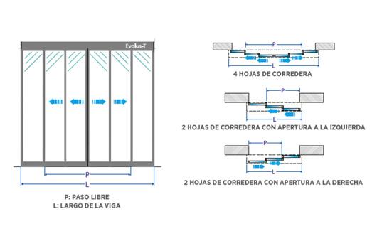 Manual De Mantención Puertas Automáticas De Glasstech