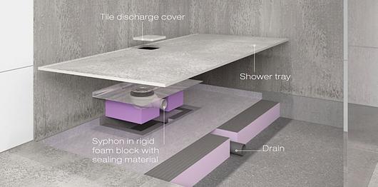 Shower floor system SURF