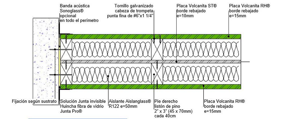 Tabique F60 húmedo húmedo en BIM