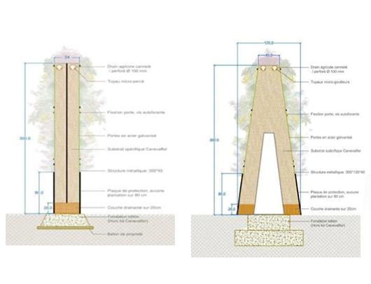 Jard n vertical ac stico canevaflor de hidrosym for Estructura para jardin vertical
