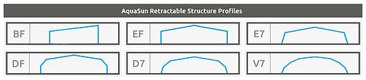 AquaSun Retractable Enclosure