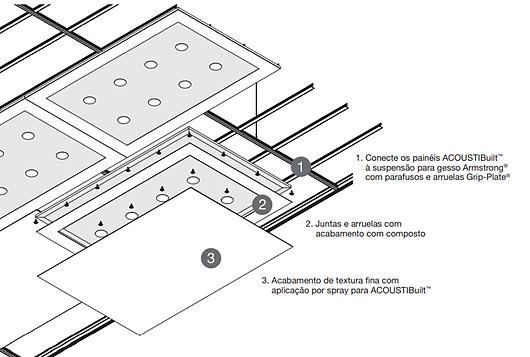 Detalhe | Sistema de forro acústico sem perfil aparente Acoustibuilt® | Armstrong Ceilings