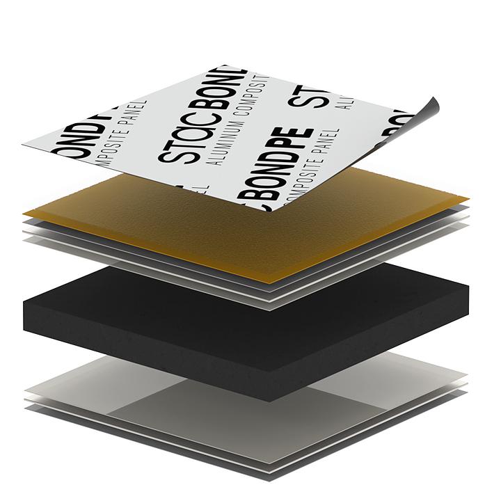 Composite Panel - STACBOND® PE