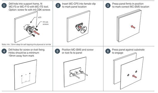 Fixadores de alta resistência - Linha Superfícies Metálicas | Fastmount