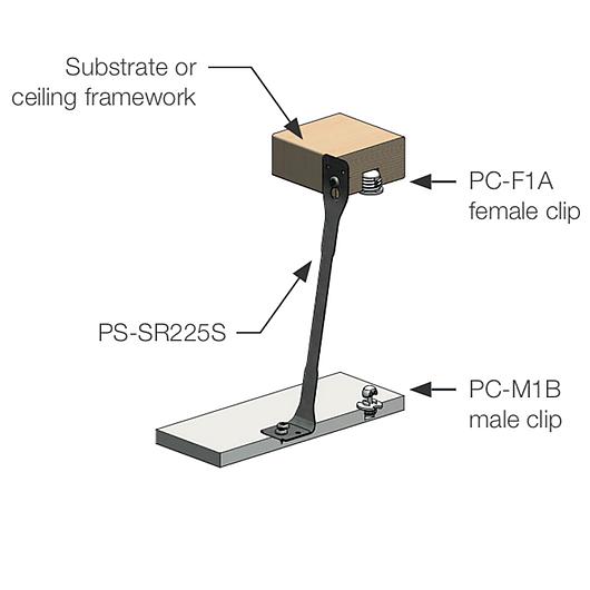 Fixador de painéis - PanelSafe Seismount | Fastmount