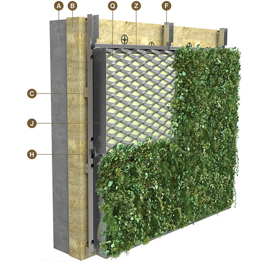 Green Facade - POHL Forest Green Wall