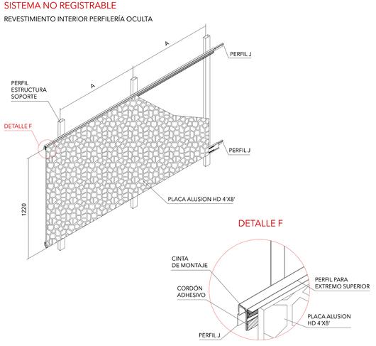 Revestimiento Paneles de Aluminio Alusion
