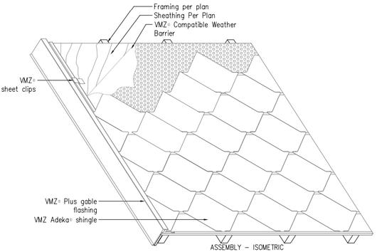 Roof Panels Adeka From Vmzinc