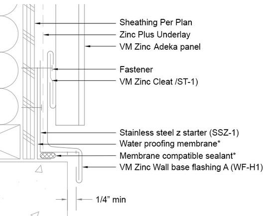 Wall Panel Adeka From Vmzinc