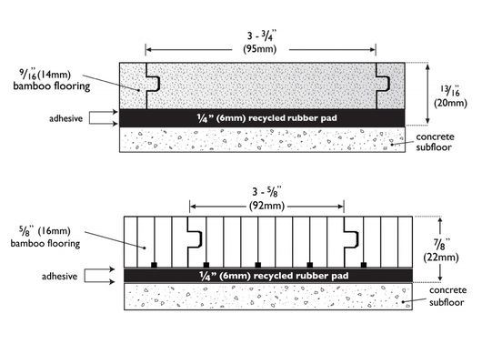 Underlayment System Plyboo Fit From Intectural