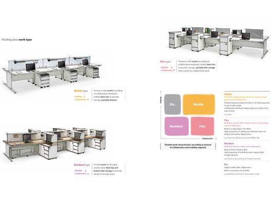 L nea mobiliario para oficinas chance de sos smart office for Especificaciones tecnicas de mobiliario de oficina