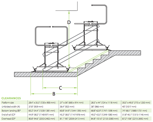 Wheelchair Lift Delta Inclined Platform From Savaria