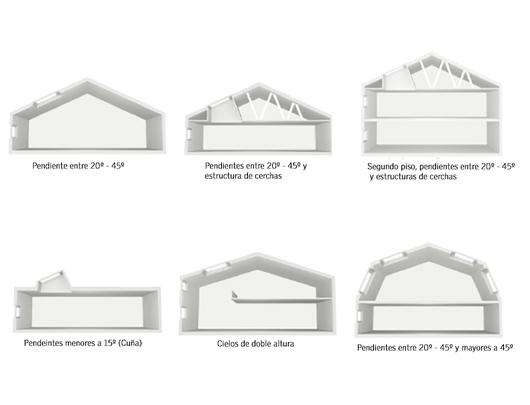 Ventana para techo inclinado de apertura superior for Modelos de techumbres