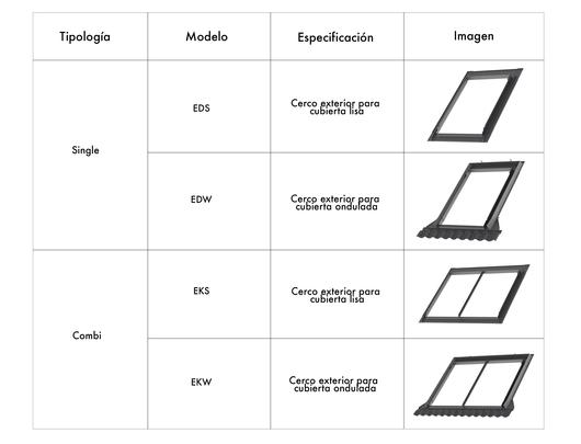 Tabla modelo cerco exterior para ventanas de techo inclinado VELUX
