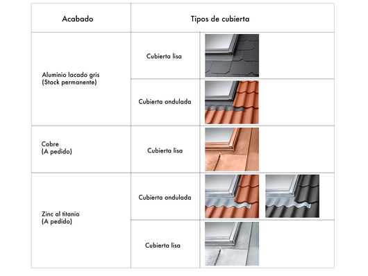 Tabla acabados cerco exterior para ventanas de techo inclinado VELUX