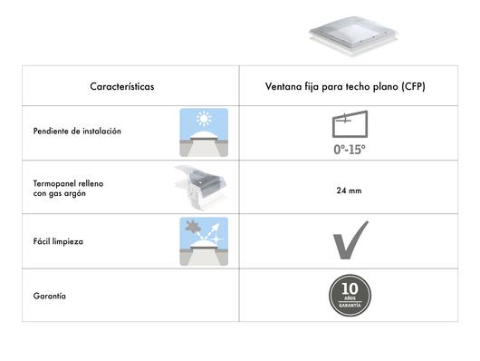 Tabla características ventana fija para techo plano VELUX