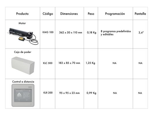 Tabla Kit de motorización para ventanas para techo inclinado VELUX