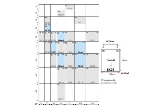 Tabla tamaños y medidas ventanas para techo inclinado VELUX - Modelos de apertura superior