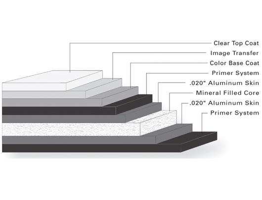 ALPOLIC Stone Series Aluminum Composite - Surface composition