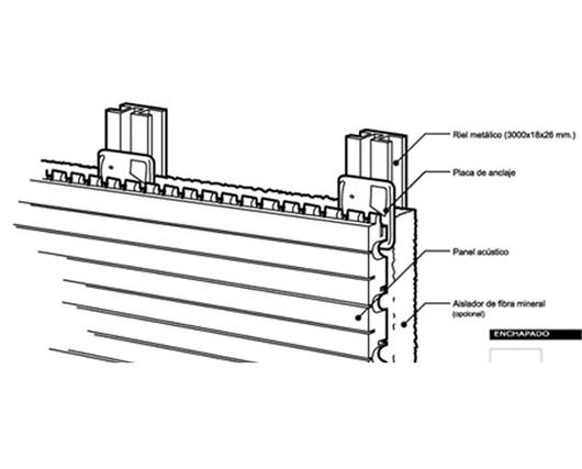 Esquema de montaje de los Revestimientos Acústicos 4Akustik - Quattro
