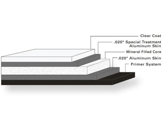 Composición del Producto - Metales Decorativos