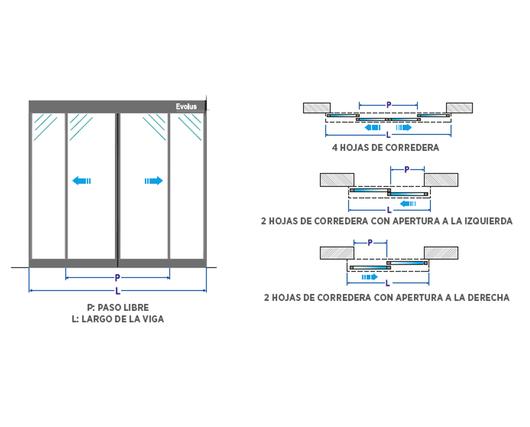 Apertura de corredera de 2 y 4 hojas - Glasstech
