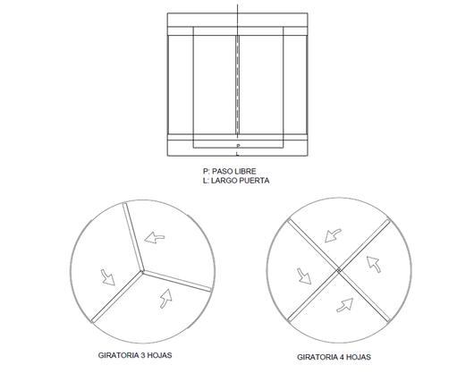 Modelos de las Puertas Giratorias - Glasstech