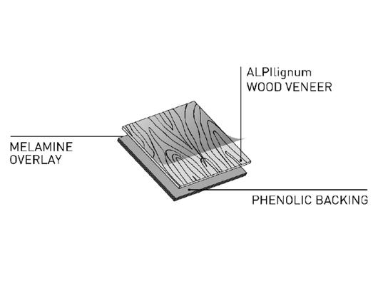 Panel de madera ALPIrobur - Soporte Fenólico + Enchapado de Madera ALPI + Revestimiento Melamínico